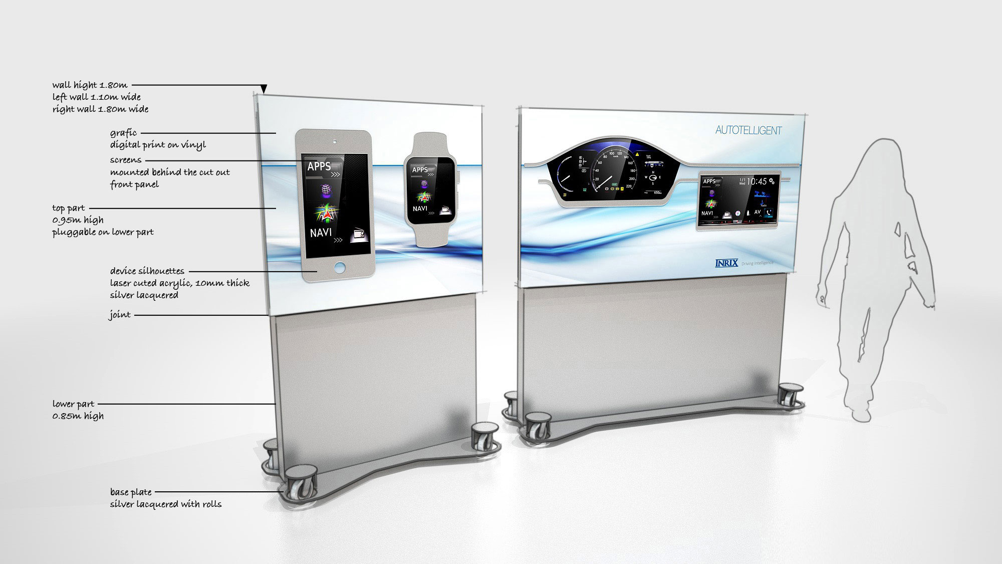 Inrix AT Display